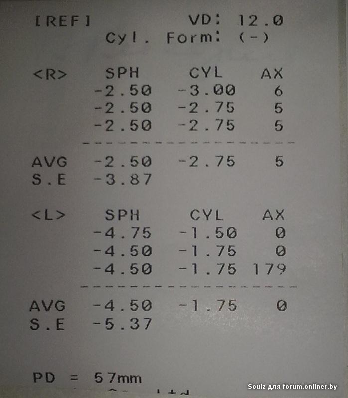 Как расшифровать результат рефрактометрии 4e85a532ae695